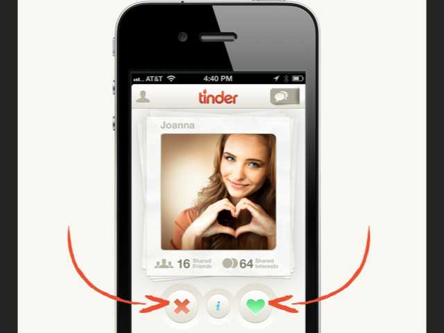 Dating tender  Dateplaatsnl