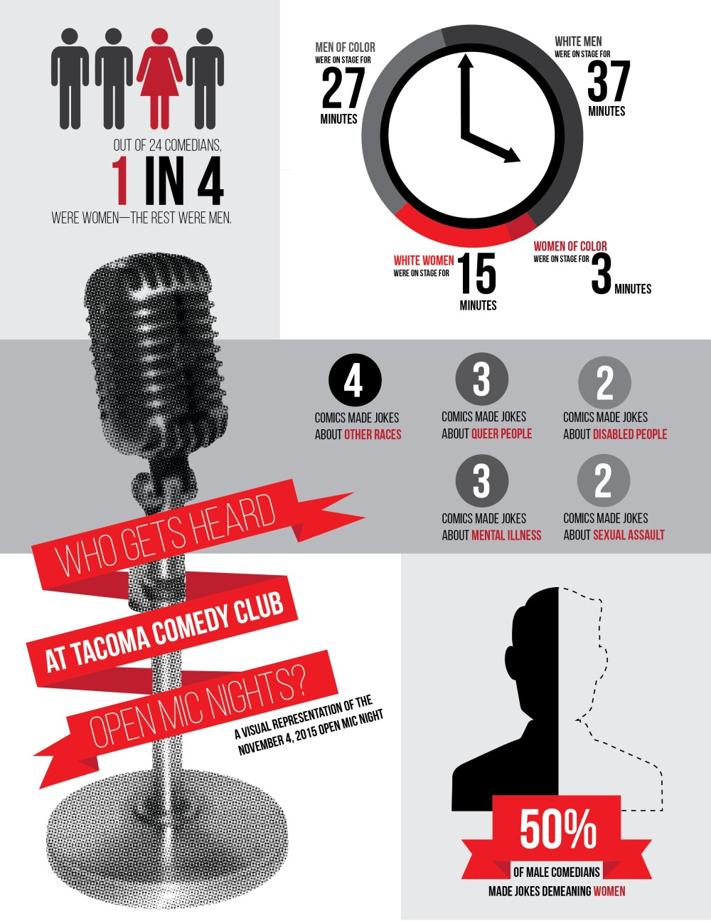 infografi_TCC-01